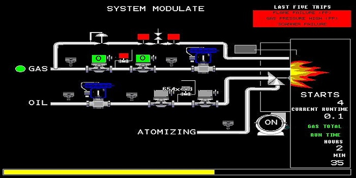 Burner Management Systems