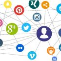 Social Media Platforms In The US