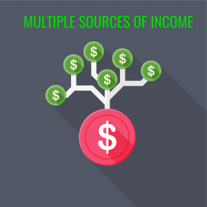 Multiple-Sources-of-Income